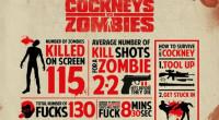 Niezależna kinematografia lubi zombie, choć nie zawsze traktuje ten temat poważnie. Nic więc dziwnego, że to dzięki filmom o stosunkowo niskim budżecie otrzymaliśmy najciekawsze parodie gatunku.